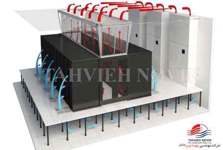 خنک کننده برای اتاق سرور